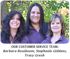 ETI Customer Service Team